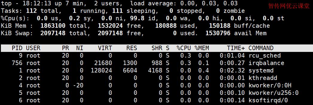 按CPU使用率排序的快捷键