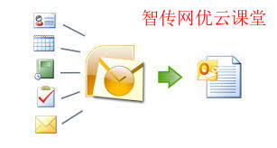 使用ls命令列出文件与人类可读的格式与选项