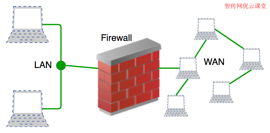 CentOS-7-SSH-port-configuration-03.png