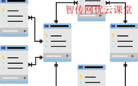 RHEL8新特性之六:数据库、网络服务器、语言