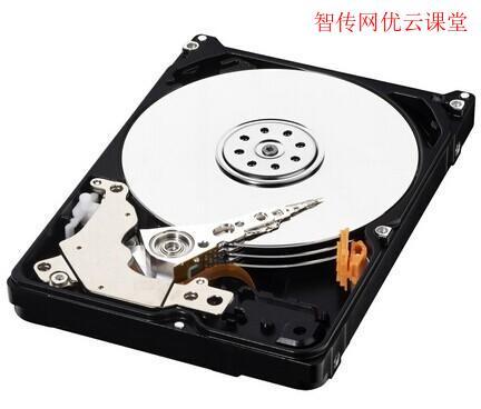 Linux检测磁盘坏道工具
