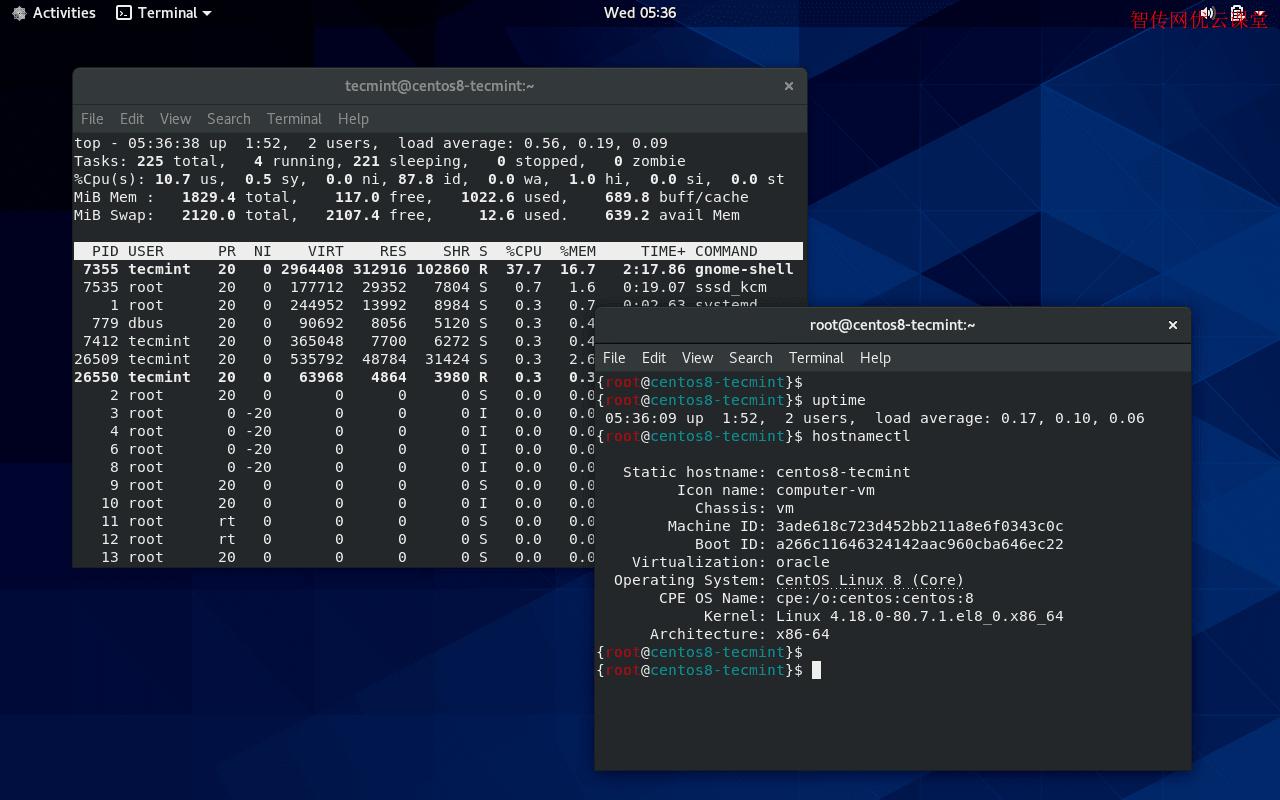 CentOS8新特性之桌面环境