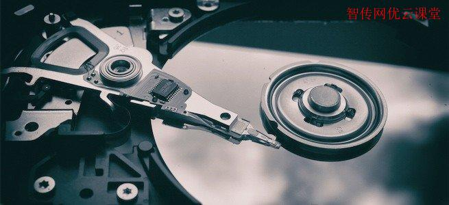 CentOS如何查看磁盘使用空间