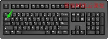 在Linux命令行中将制表符(tab)转换为空格