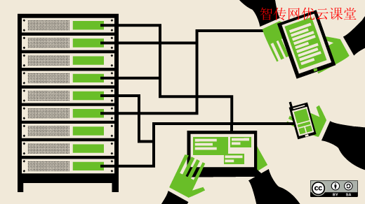 如何在Linux中创建一个新的Ext4文件系统(分区)