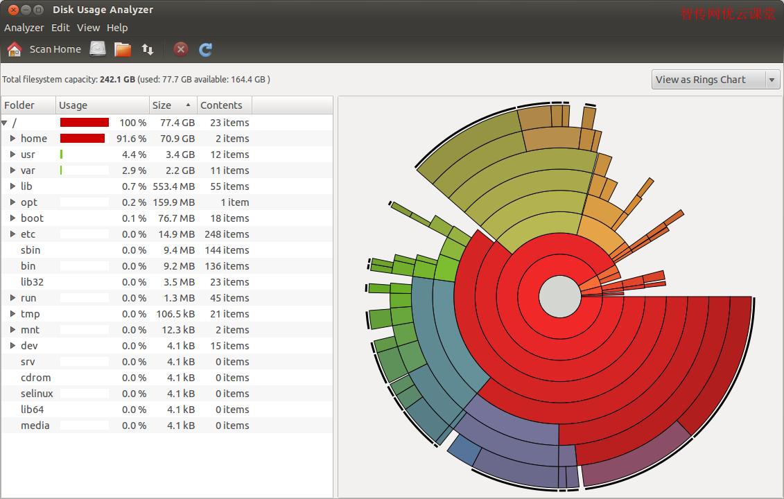 linux怎么查看某个文件夹大小