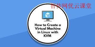 在CentOS8或者RHEL8上在KVM上创建一个VM实例