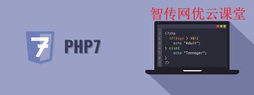 如何在CentOS8或者RHEL8上安装PHP 7.1