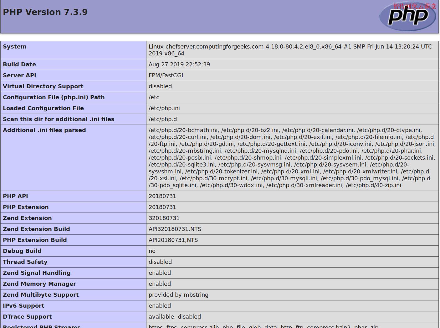 在CentOS8或者RHEL8上检查PHP版本是否为最新