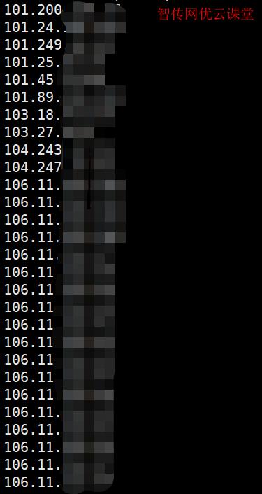 得出IP地址列表