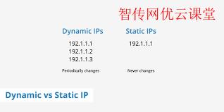 CentOS8或者RHEL8怎么配置静态IP
