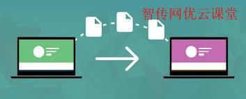 总结如何在SSH加密隧道上的利用rsync工具来复制和同步文件和目录