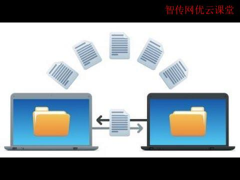 linux之间传文件命令之Rsync傻瓜式教程