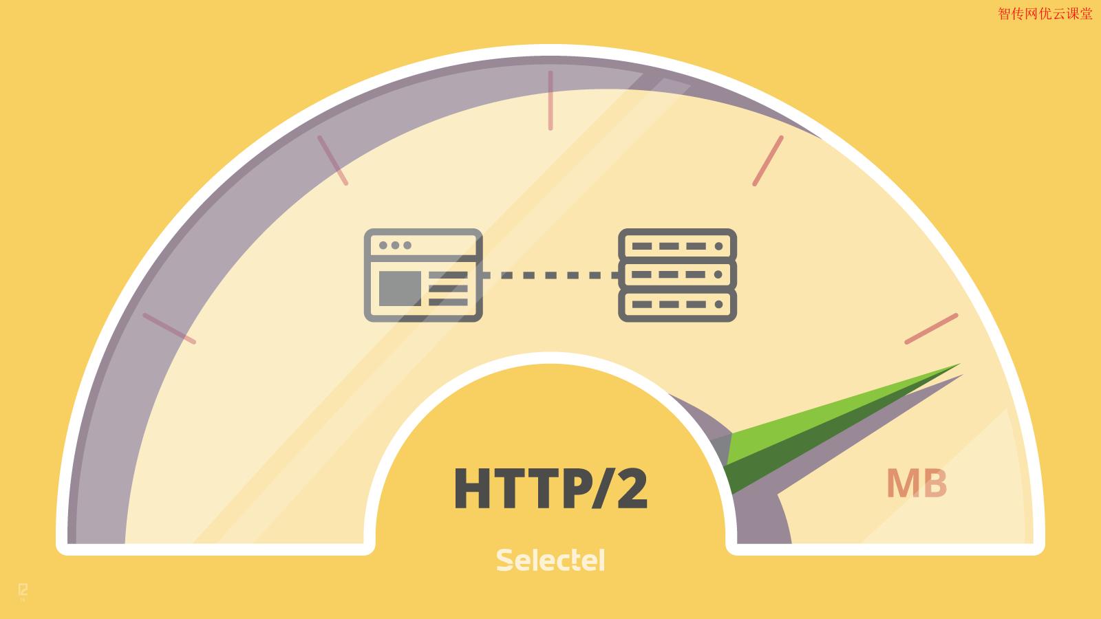 在RHEL8或者CentOS8系统上加载HTTP/2模块- mod_http2