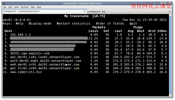Linux网络排错、诊断命令工具