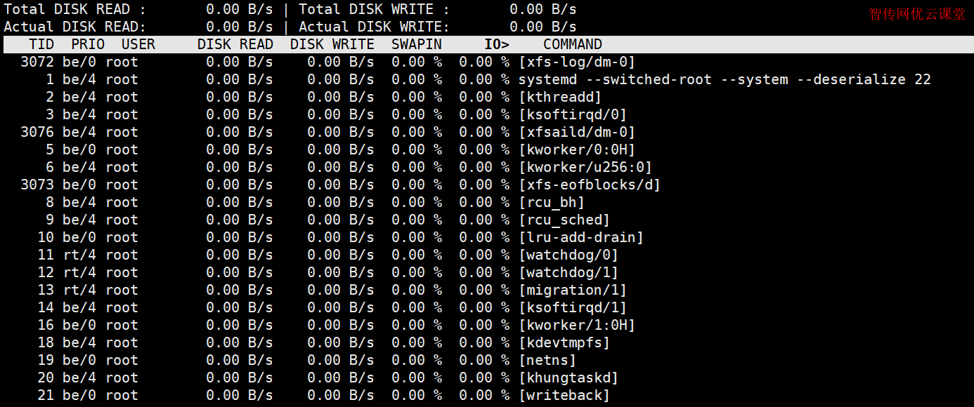 使用iotop命令监控磁盘io