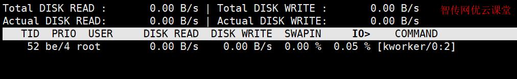 只显示活跃的进程的磁盘I/O使用情况