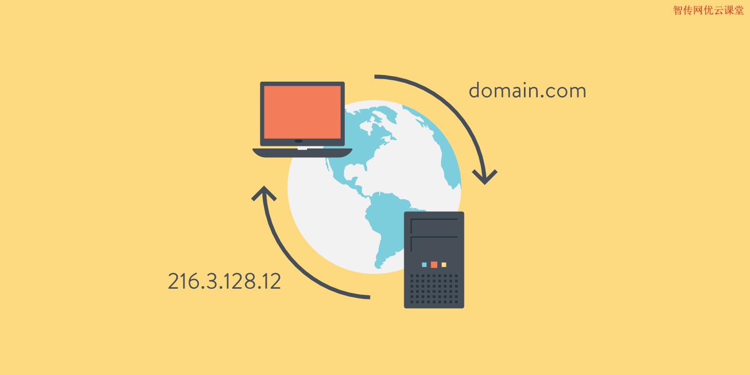针对待定域名做本地DNS映射