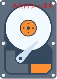 linux查找最大文件和目录(文件夹)常见应用场景