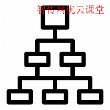 使用tree命令以树状的形式显示目录内容