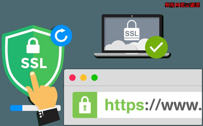 自动定期更新SSL证书