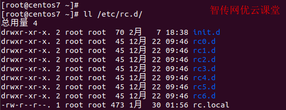 linux查看每个level对应的工作目录