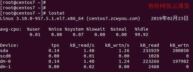使用iostat查看系统性能