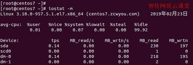 查看Linux系统性能及磁盘IO