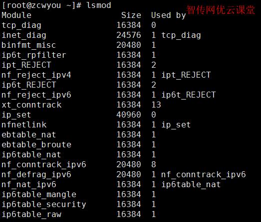 查询linux加载的模块