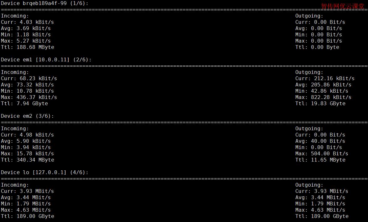 使用nload命令监控网卡流量
