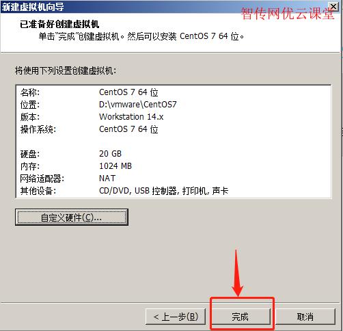 linux虚拟机安装教程步骤8点击完成