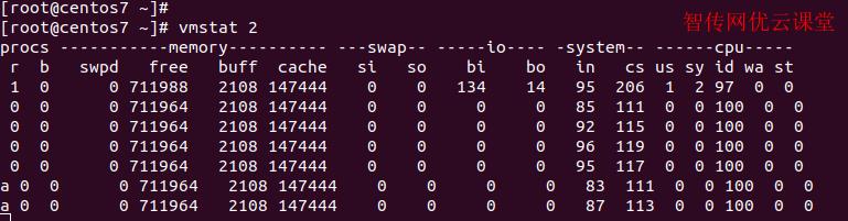 linux使用vmstat持续监控服务器状态
