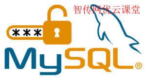 mysql-password-reset-03.jpg