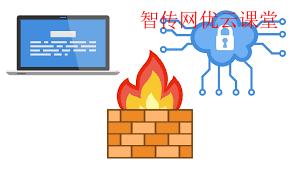 开放防火墙端口允许访问Webmin