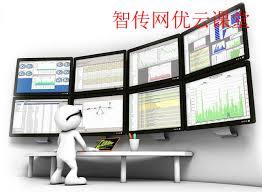 使用ss命令监控网络