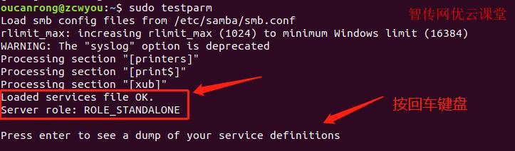 测试samba配置文件