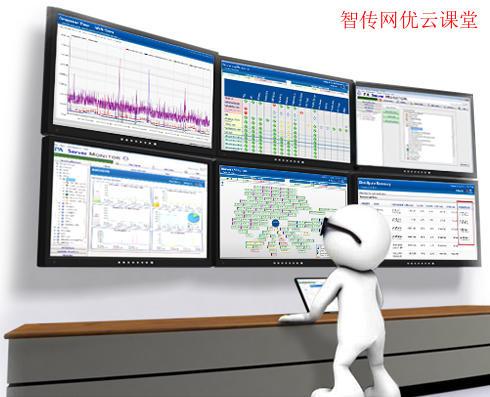 监控Linux文件或目录的变化工具之-watchman